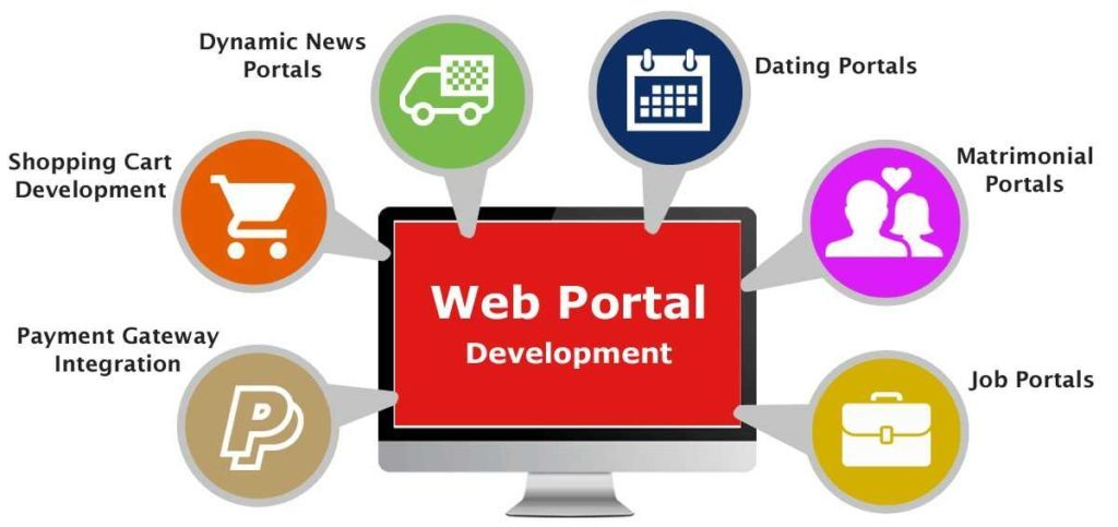 web portal development services company